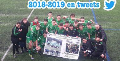 Temporada en tweets Ural CF 2018-2019
